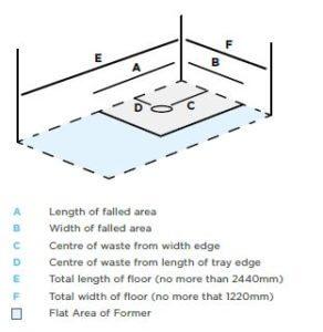 Level Access Level Areas