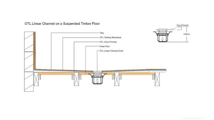 Linear section through timber floor
