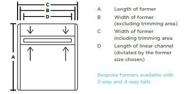 Measure a bespoke SuperSlim former
