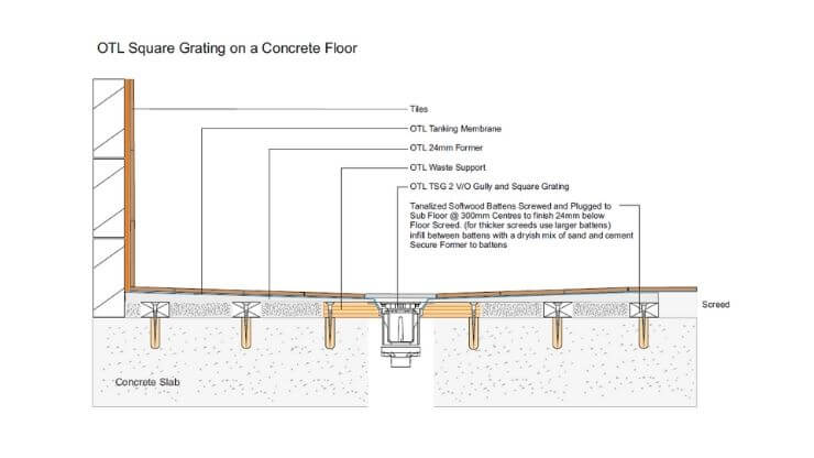 Square section through on concrete floor